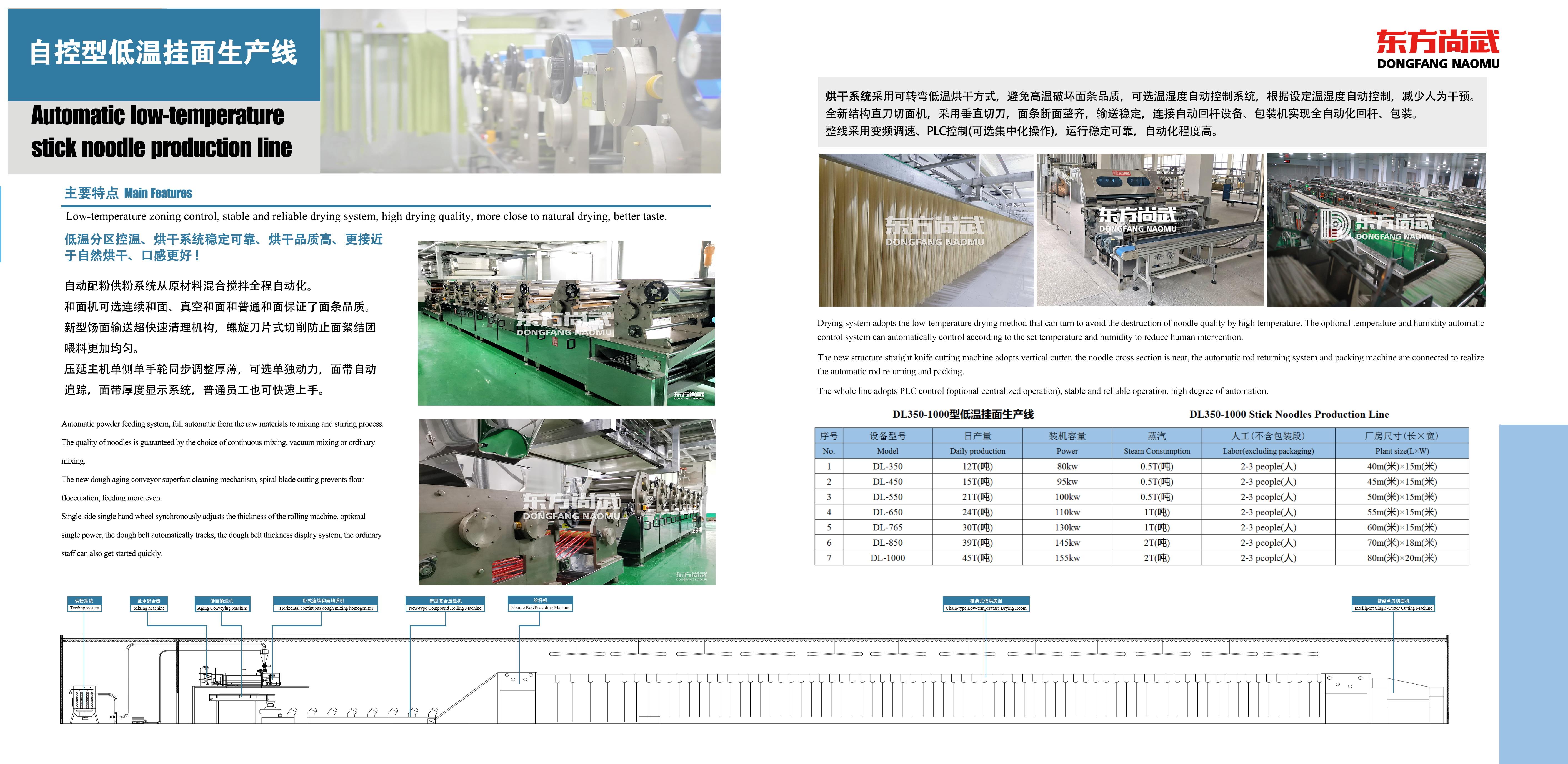 挂面生产线|挂面机设备|大型挂面生产线|东方尚武挂面机